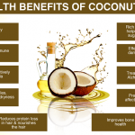 How and why coconut oil is good for health?